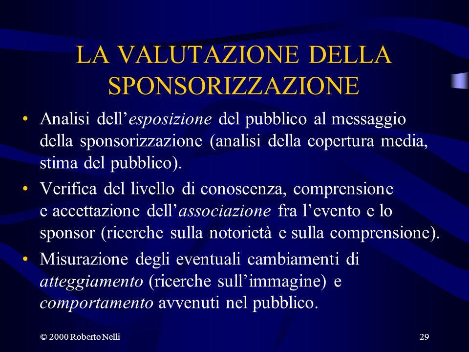 © 2000 Roberto Nelli29 LA VALUTAZIONE DELLA SPONSORIZZAZIONE Analisi dellesposizione del pubblico al messaggio della sponsorizzazione (analisi della c