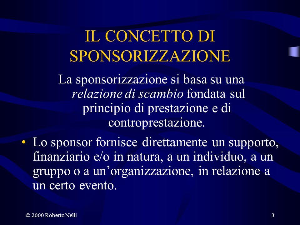 © 2000 Roberto Nelli3 IL CONCETTO DI SPONSORIZZAZIONE La sponsorizzazione si basa su una relazione di scambio fondata sul principio di prestazione e d