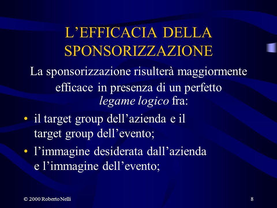 © 2000 Roberto Nelli19 LA SPONSORIZZAZIONE RADIOTELEVISIVA Promo Billboard Spot jingle Sovrimpressioni Citazioni nei titoli di testa e di coda di un programma