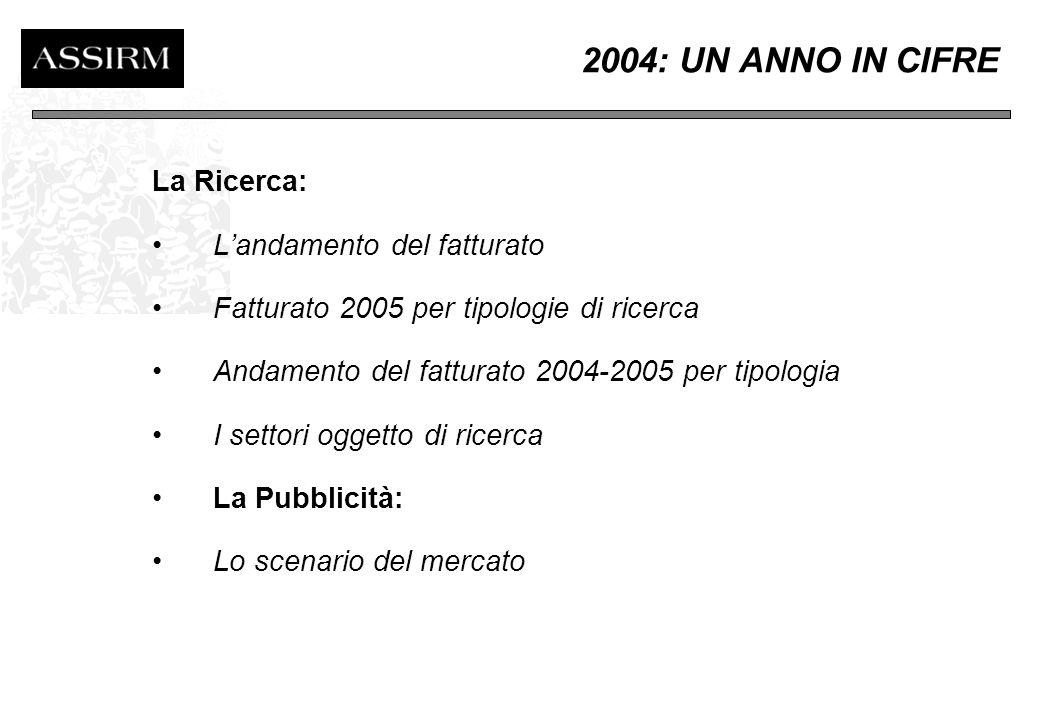 2005: Un Anno in Cifre Gli investimenti in Ricerca e Pubblicità Paolo Duranti Managing Director Nielsen Media Research Southern Europe