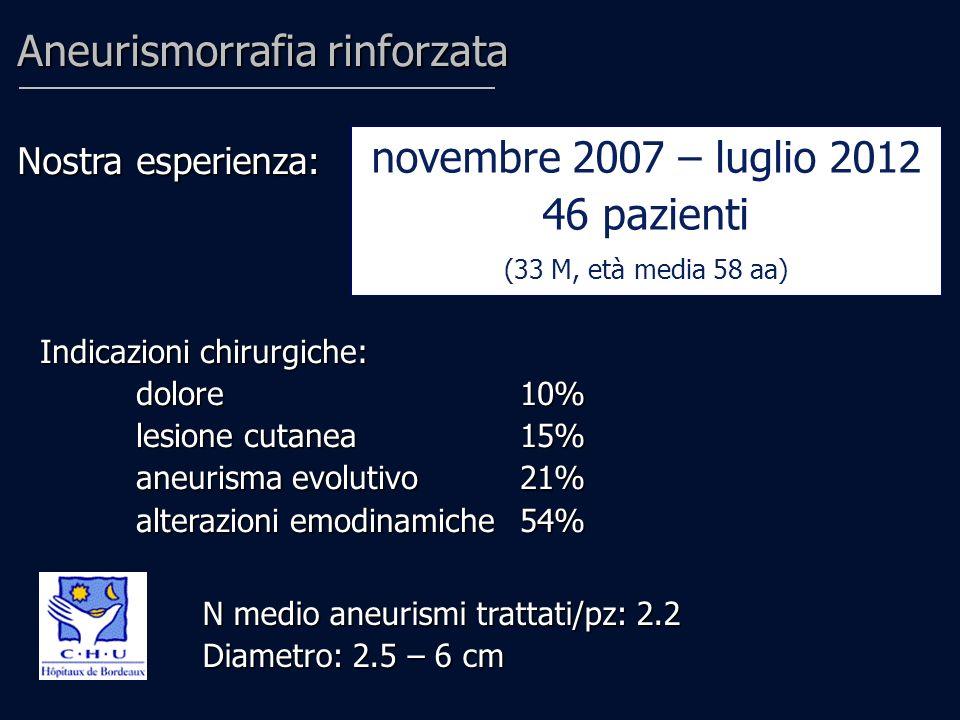 Aneurismorrafia rinforzata Nostra esperienza: novembre 2007 – luglio 2012 46 pazienti (33 M, età media 58 aa) Indicazioni chirurgiche: dolore10% lesio