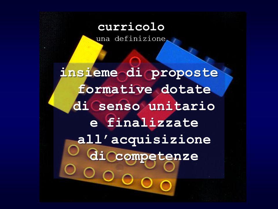 curricolo una definizione insieme di proposte formative dotate di senso unitario e finalizzate allacquisizione di competenze