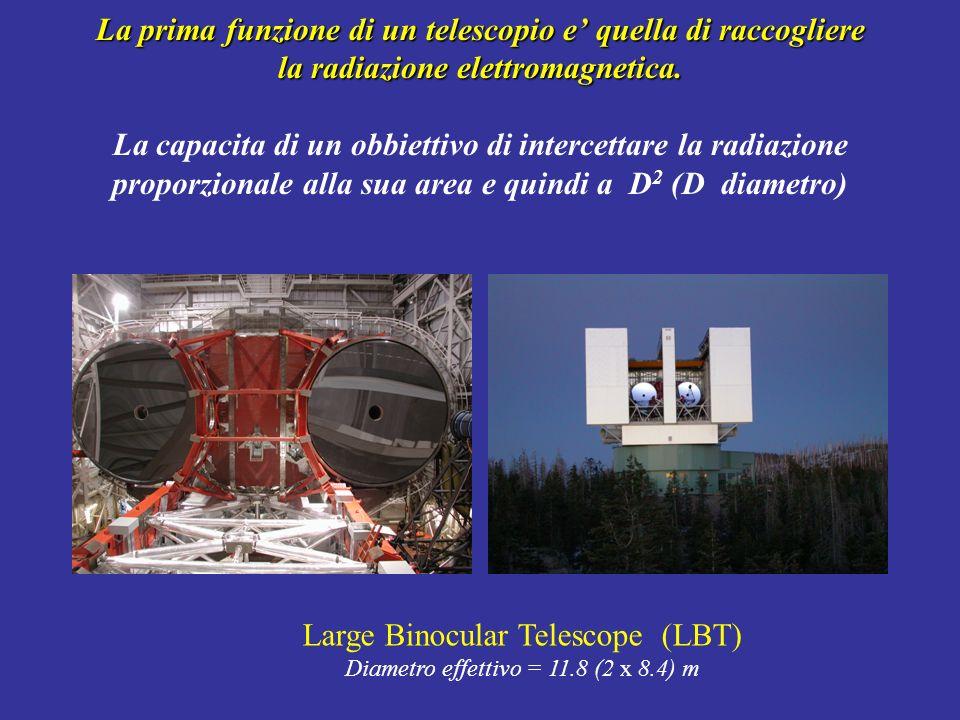 Confronto tra locchio e un piccolo telescopio m vis = -2.5log 10 F vis + cost Per locchio umano la magnitudine limite è m o 6 Il rapporto tra i flussi osservati è F / F 0 = D 2 / D 0 2 = 100 Se: D 0 = 6 mm e D = 60 mm sono rispettivamente i diametri della pupilla e del telescopio Quindi: m = 2.5 log 10 (100) = 5