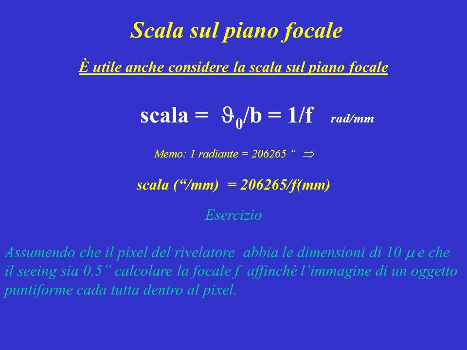 Scala sul piano focale È utile anche considere la scala sul piano focale scala = 0 /b = 1/f rad/mm Memo: 1 radiante = 206265 scala (/mm) = 206265/f(mm