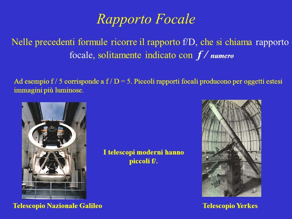 Rapporto Focale Nelle precedenti formule ricorre il rapporto f/D, che si chiama rapporto focale, solitamente indicato con f / numero Ad esempio f / 5