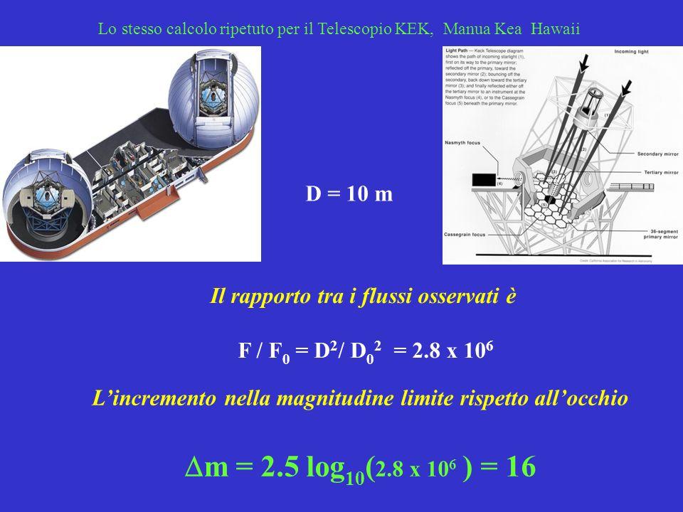 Il rapporto tra i flussi osservati è F / F 0 = D 2 / D 0 2 = 2.8 x 10 6 D = 10 m Lincremento nella magnitudine limite rispetto allocchio m = 2.5 log 1