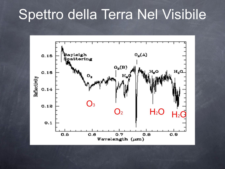 Spettro della Terra Nel Visibile O2O2 H2OH2O H2OH2O O3O3