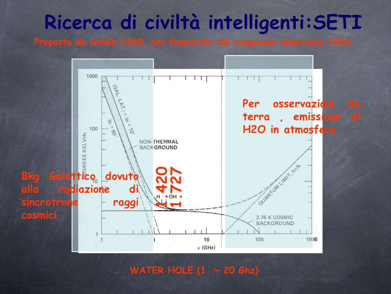 Ricerca di civiltà intelligenti:SETI Per osservazioni da terra, emissione di H2O in atmosfera Bkg Galattico dovuto alla radiazione di sincrotrone ragg