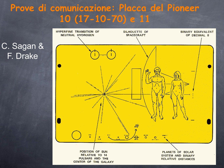 Prove di comunicazione: Placca del Pioneer 10 (17-10-70) e 11 C. Sagan & F. Drake