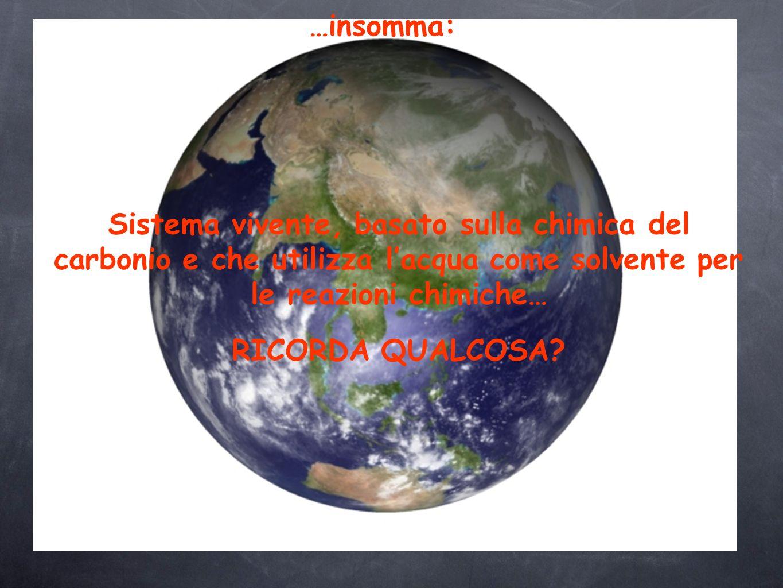 LOzono Produzione di Ozono negli strati alti: ciclo di Chapman (1930) …fortunatamente la presenza dellOssigeno risulta da un forte assorbimento dovuto allOzono prima di 10 m… Angel et al.