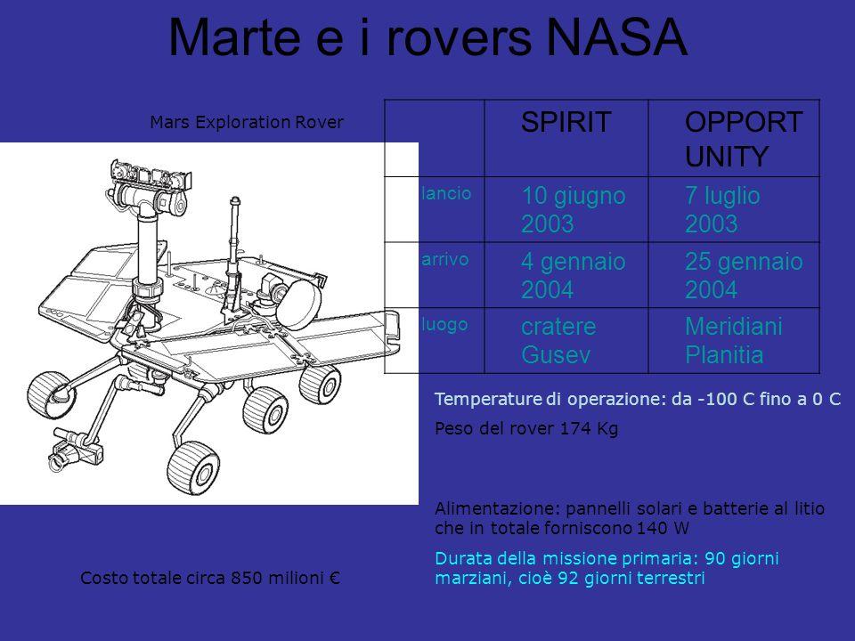 Mars Exploration Rover SPIRITOPPORT UNITY lancio 10 giugno 2003 7 luglio 2003 arrivo 4 gennaio 2004 25 gennaio 2004 luogo cratere Gusev Meridiani Plan