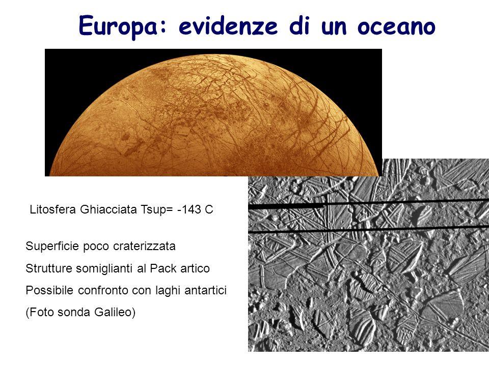 Europa: evidenze di un oceano Litosfera Ghiacciata Tsup= -143 C Superficie poco craterizzata Strutture somiglianti al Pack artico Possibile confronto