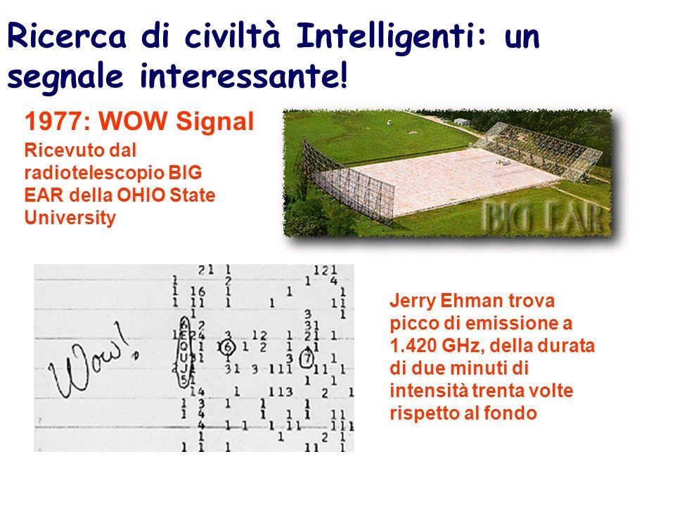 Ricerca di civiltà Intelligenti: un segnale interessante! 1977: WOW Signal Jerry Ehman trova picco di emissione a 1.420 GHz, della durata di due minut