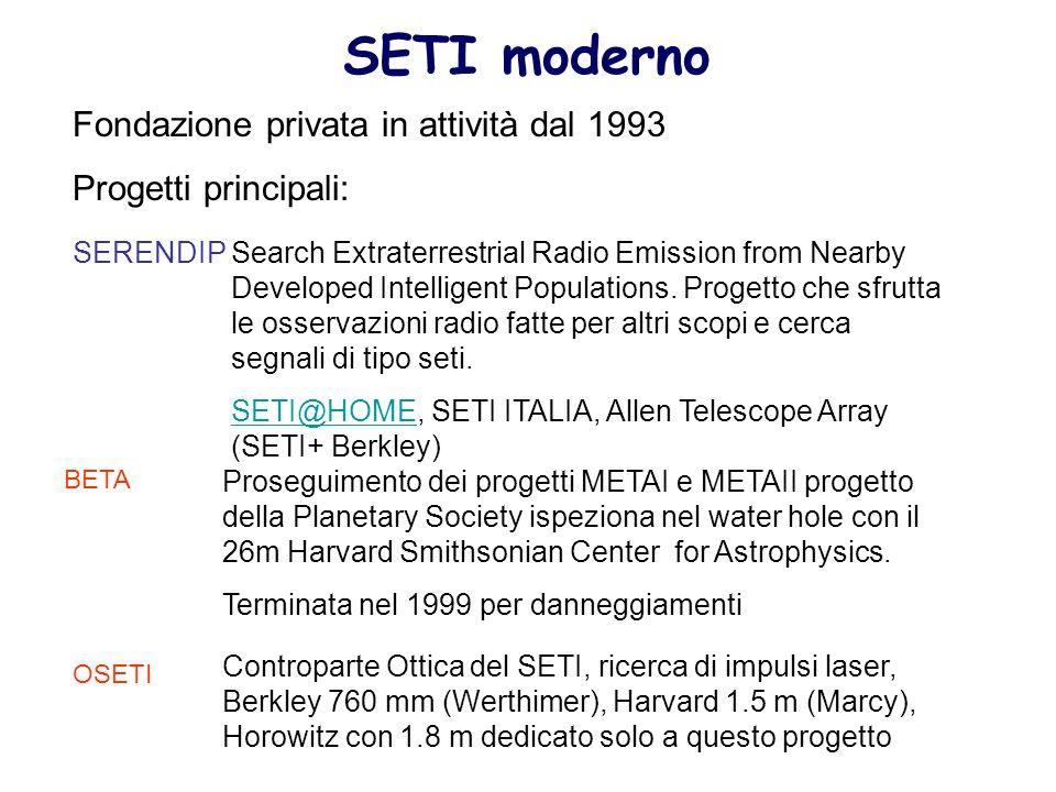 SETI moderno Fondazione privata in attività dal 1993 Progetti principali: SERENDIP BETA Search Extraterrestrial Radio Emission from Nearby Developed I