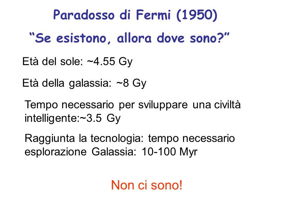 Paradosso di Fermi (1950) Se esistono, allora dove sono? Età del sole: ~4.55 Gy Età della galassia: ~8 Gy Tempo necessario per sviluppare una civiltà