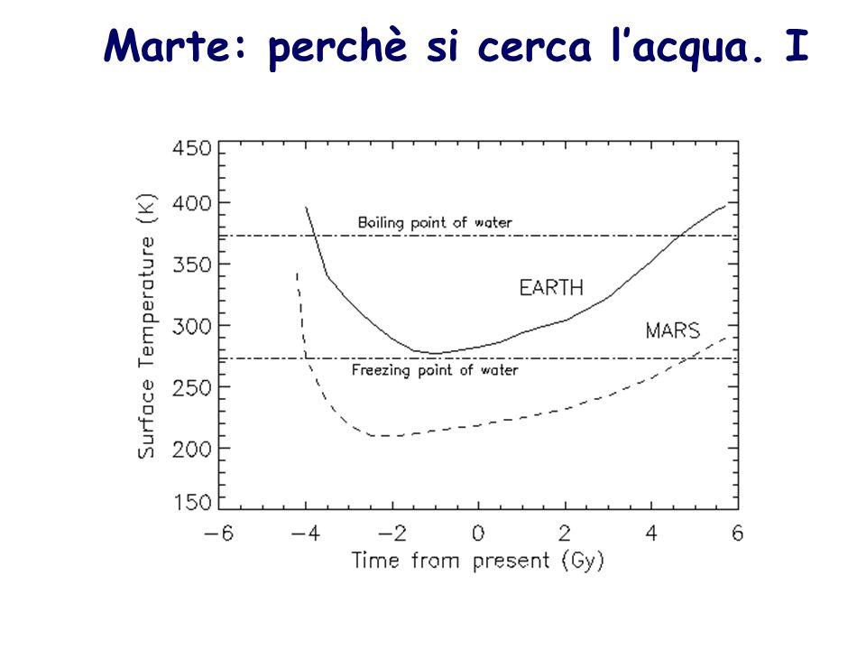 Marte: perchè si cerca lacqua. I