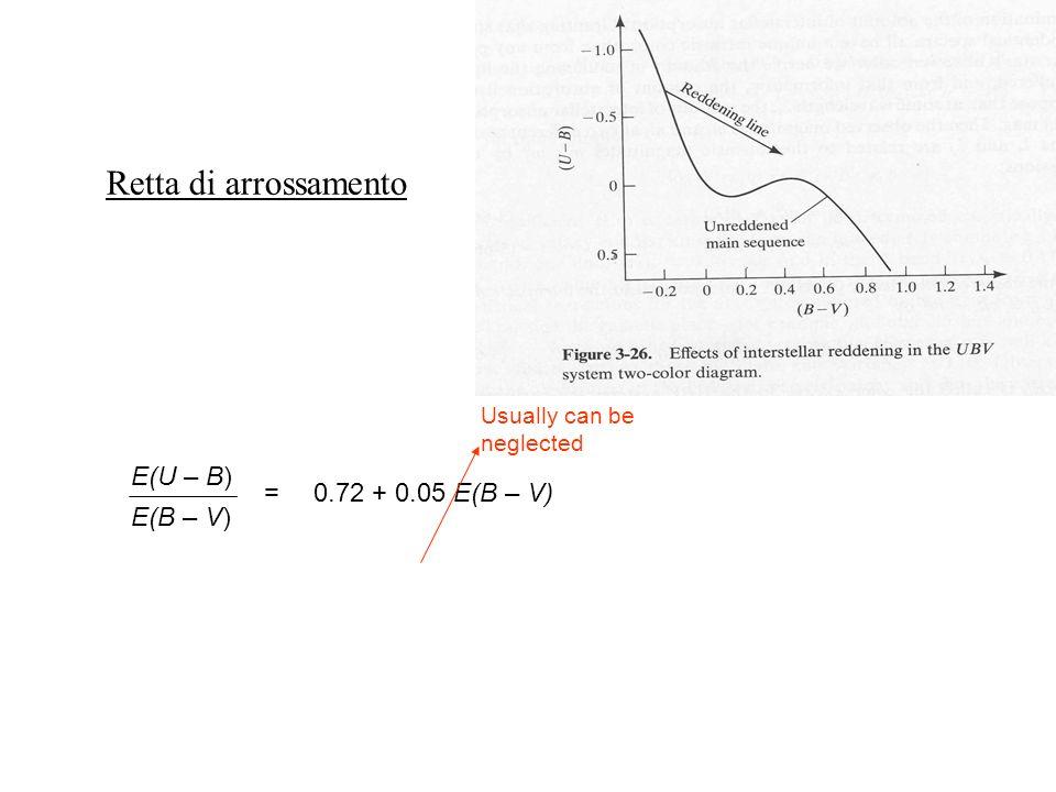 Retta di arrossamento E(U – B) E(B – V) =0.72 + 0.05 E(B – V) Usually can be neglected