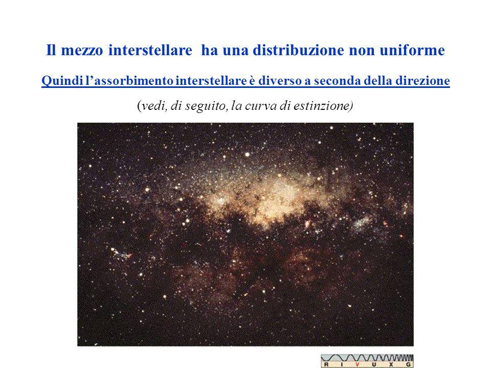 Il mezzo interstellare ha una distribuzione non uniforme Quindi lassorbimento interstellare è diverso a seconda della direzione (vedi, di seguito, la