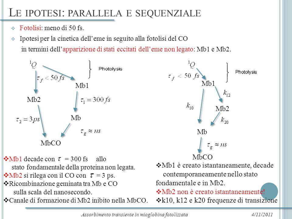 M ODELLO PER L IPOTESI SEQUENZIALE 4/11/2011Assorbimento transiente in mioglobina fotolizzata Proponiamo un modello per lipotesi sequenziale: Soluzione Condizioni iniziali Nonostante tre frequenze di transizione, solo due tempi caratteristici del sistema.