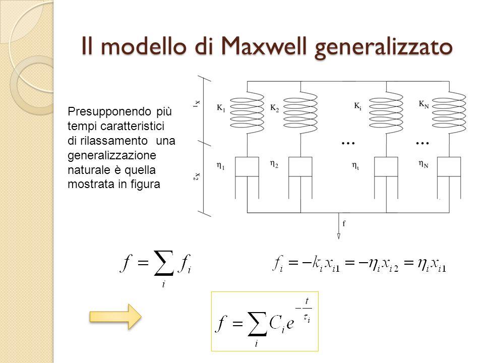 Il modello di Maxwell generalizzato Presupponendo più tempi caratteristici di rilassamento una generalizzazione naturale è quella mostrata in figura