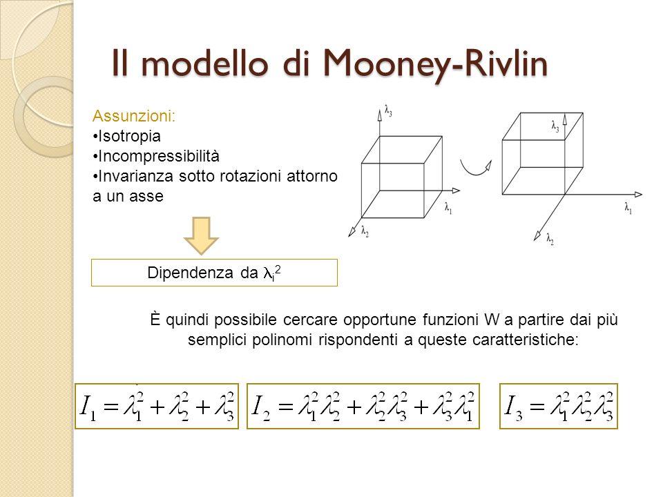 Il modello di Mooney-Rivlin Assunzioni: Isotropia Incompressibilità Invarianza sotto rotazioni attorno a un asse Dipendenza da i 2 È quindi possibile