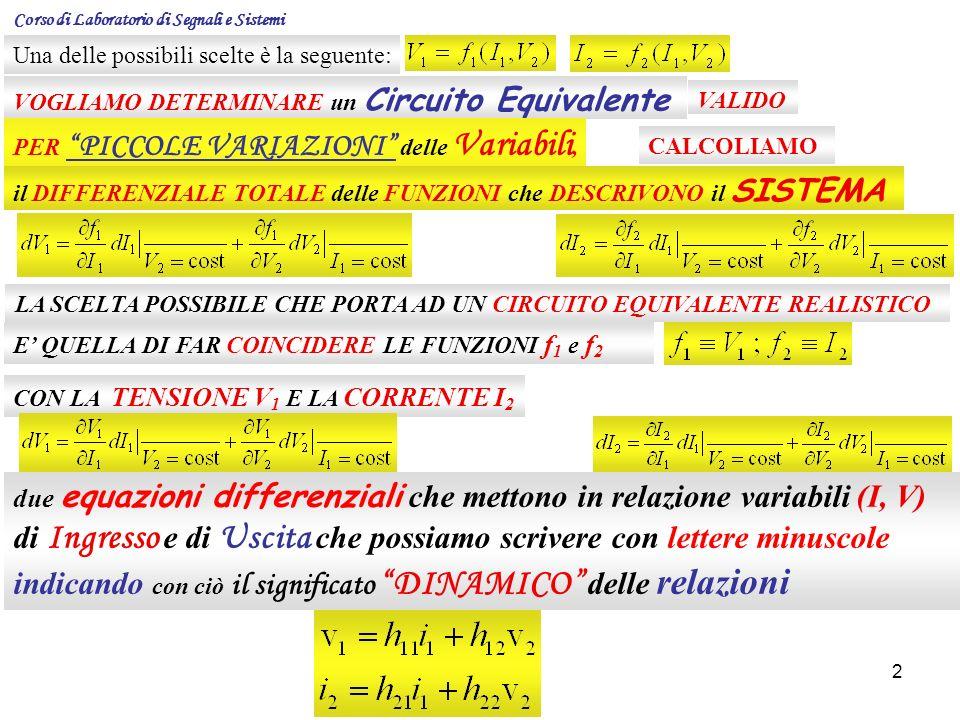 2 Una delle possibili scelte è la seguente: VOGLIAMO DETERMINARE un Circuito Equivalente VALIDO PER PICCOLE VARIAZIONI delle Variabili, CALCOLIAMO il