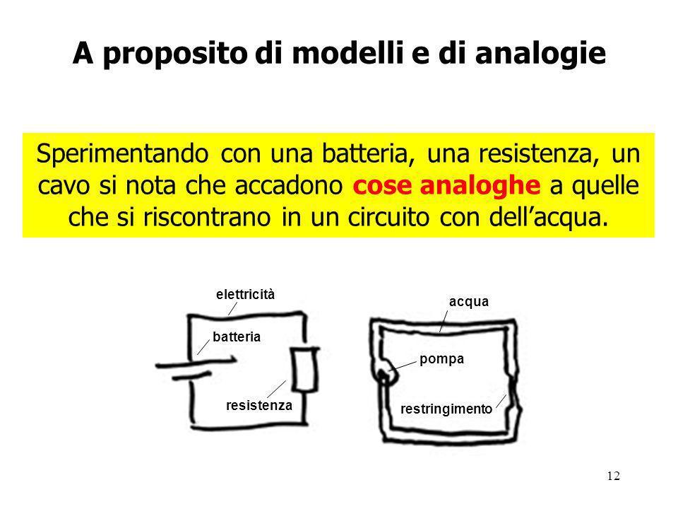12 A proposito di modelli e di analogie Sperimentando con una batteria, una resistenza, un cavo si nota che accadono cose analoghe a quelle che si riscontrano in un circuito con dellacqua.