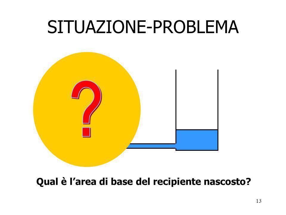 13 SITUAZIONE-PROBLEMA Qual è larea di base del recipiente nascosto?