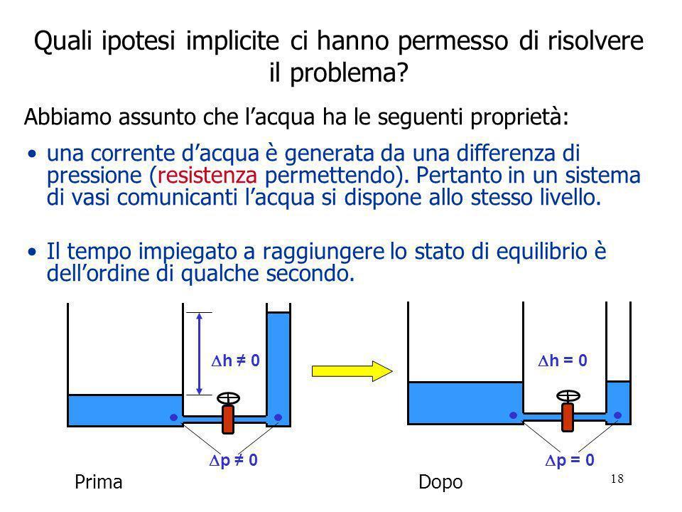 18 Quali ipotesi implicite ci hanno permesso di risolvere il problema.