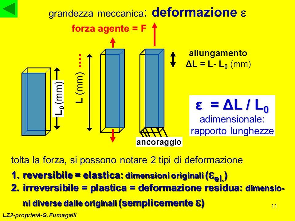 11 LZ2-proprietà-G. Fumagalli grandezza meccanica : deformazione tolta la forza, si possono notare 2 tipi di deformazione 1.reversibile = elastica: di