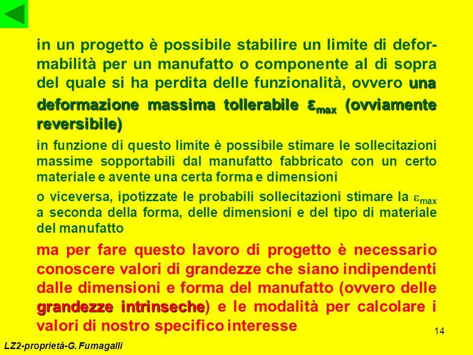 14 LZ2-proprietà-G. Fumagalli una deformazione massima tollerabile ε max (ovviamente reversibile) in un progetto è possibile stabilire un limite di de