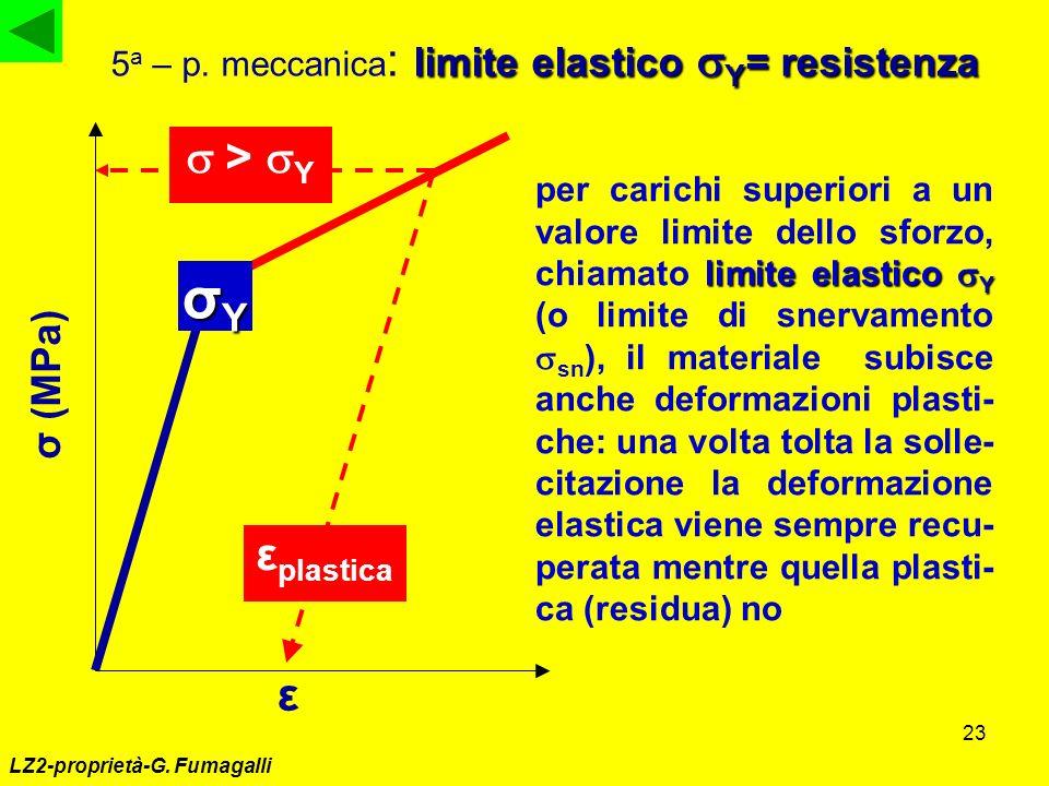 23 LZ2-proprietà-G. Fumagalli limite elastico Y per carichi superiori a un valore limite dello sforzo, chiamato limite elastico Y (o limite di snervam