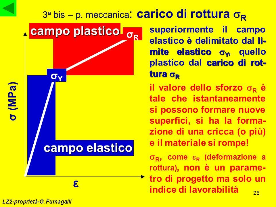 25 LZ2-proprietà-G. Fumagalli li- mite elastico Y carico di rot- tura R superiormente il campo elastico è delimitato dal li- mite elastico Y, quello p