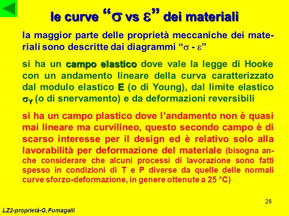 26 LZ2-proprietà-G. Fumagalli le curve vs dei materiali la maggior parte delle proprietà meccaniche dei mate- riali sono descritte dai diagrammi - cam