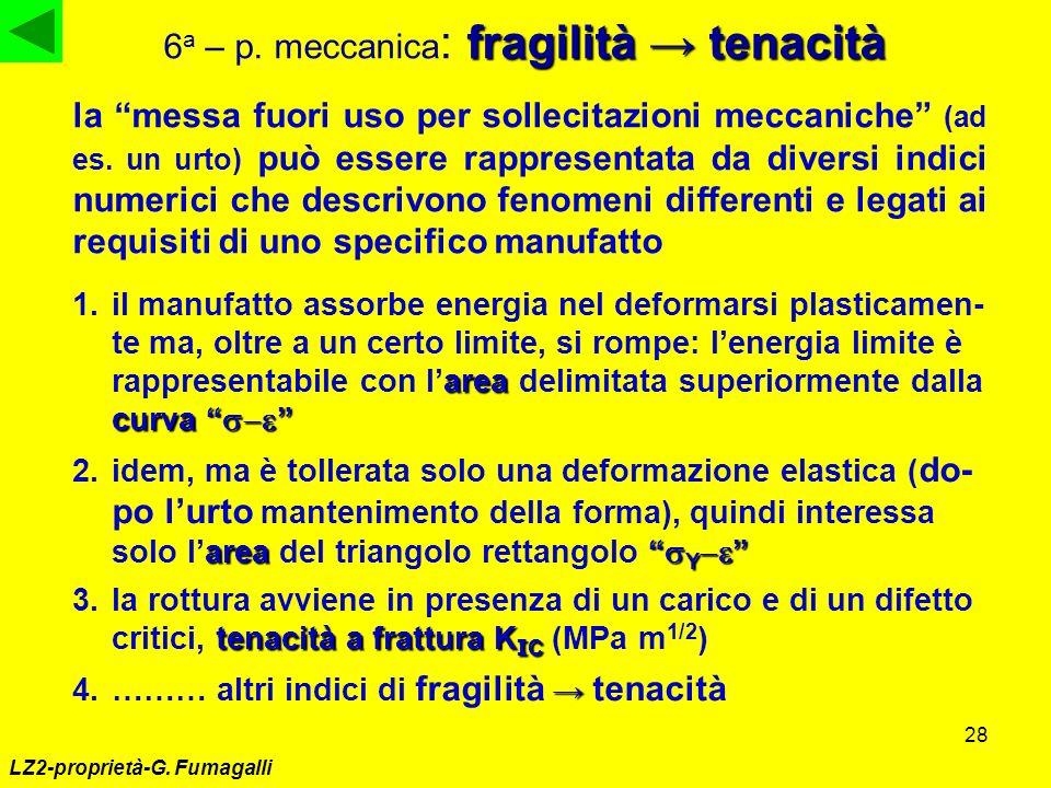 28 LZ2-proprietà-G. Fumagalli fragilità tenacità 6 a – p. meccanica : fragilità tenacità la messa fuori uso per sollecitazioni meccaniche (ad es. un u