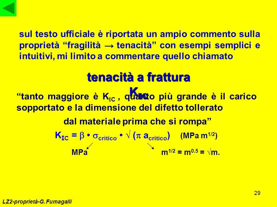 29 LZ2-proprietà-G. Fumagalli tenacità a frattura K I C sul testo ufficiale è riportata un ampio commento sulla proprietà fragilità tenacità con esemp