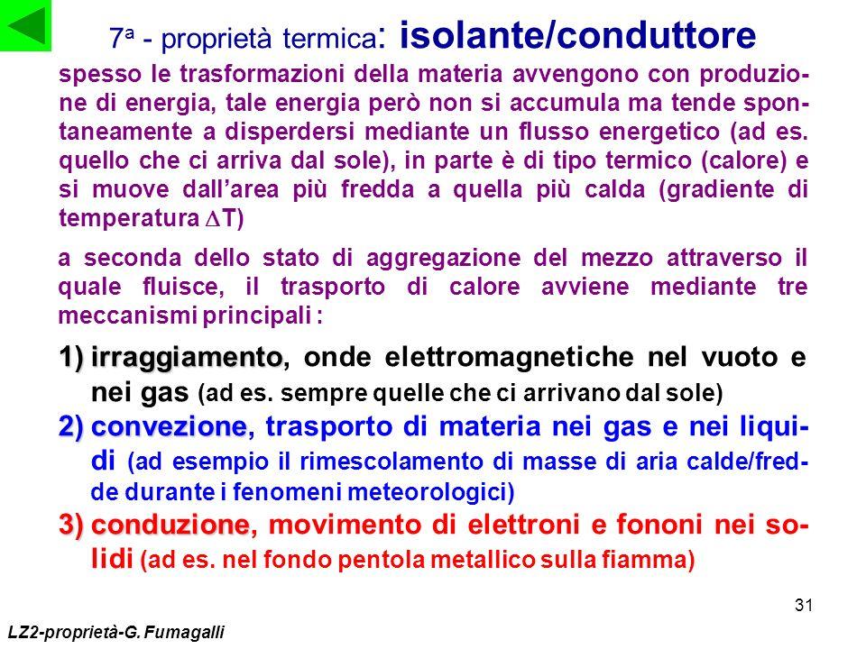 31 7 a - proprietà termica : isolante/conduttore spesso le trasformazioni della materia avvengono con produzio- ne di energia, tale energia però non s