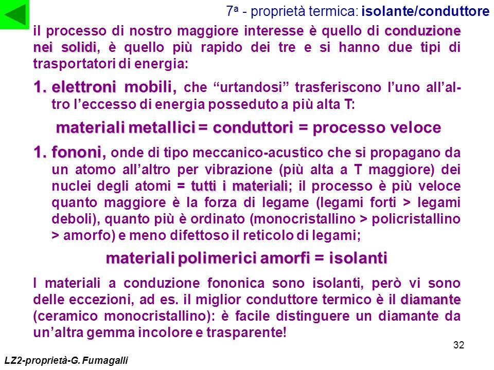 32 7 a - proprietà termica: isolante/conduttore 1.elettroni 1.elettroni mobili, che urtandosi trasferiscono luno allal- tro leccesso di energia possed