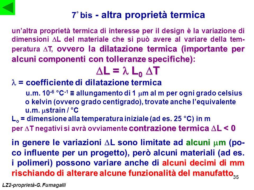 35 7 ° bis - altra proprietà termica dilatazione termica (importante per alcuni componenti con tolleranze specifiche) unaltra proprietà termica di int