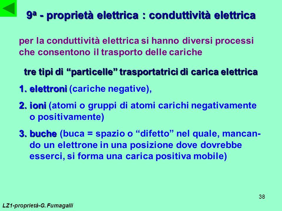 38 9 a - proprietà elettrica : conduttività elettrica per la conduttività elettrica si hanno diversi processi che consentono il trasporto delle carich
