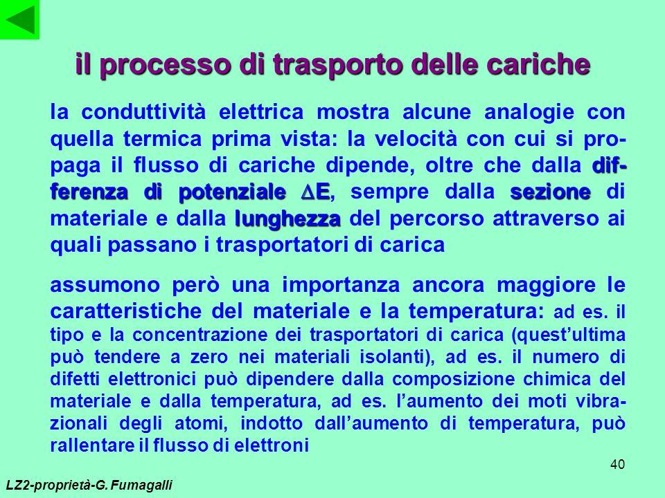 40 dif- ferenza di potenziale Esezione lunghezza la conduttività elettrica mostra alcune analogie con quella termica prima vista: la velocità con cui