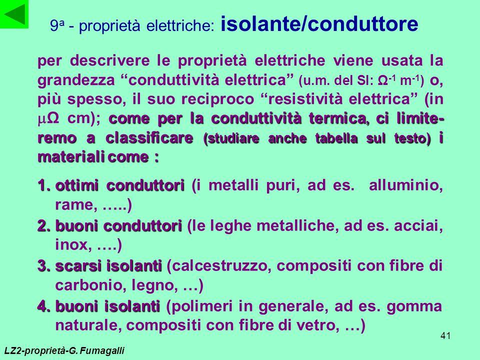 41 9 a - proprietà elettriche: isolante/conduttore come per la conduttività termica, ci limite- remo a classificare (studiare anche tabella sul testo)