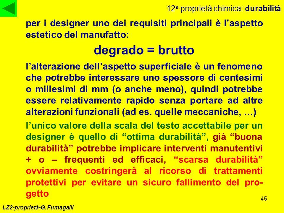 45 per i designer uno dei requisiti principali è laspetto estetico del manufatto: degrado = brutto lalterazione dellaspetto superficiale è un fenomeno