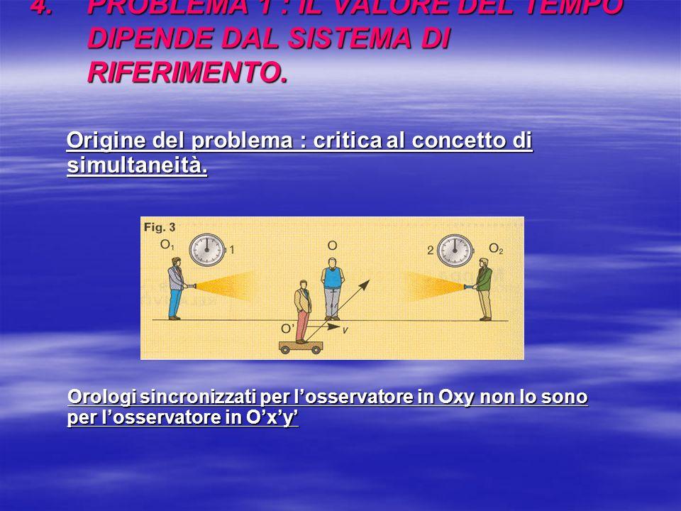 4.PROBLEMA 1 : IL VALORE DEL TEMPO DIPENDE DAL SISTEMA DI RIFERIMENTO.