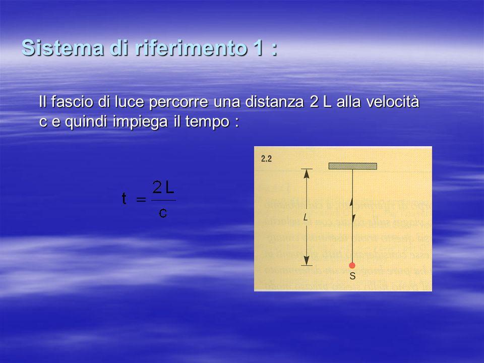 Sistema di riferimento 1 : Il fascio di luce percorre una distanza 2 L alla velocità c e quindi impiega il tempo : Il fascio di luce percorre una distanza 2 L alla velocità c e quindi impiega il tempo :