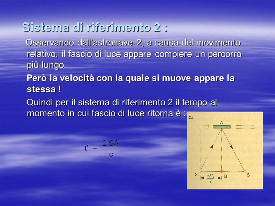 Sistema di riferimento 2 : Sistema di riferimento 2 : Osservando dallastronave 2, a causa del movimento relativo, il fascio di luce appare compiere un percorro più lungo.