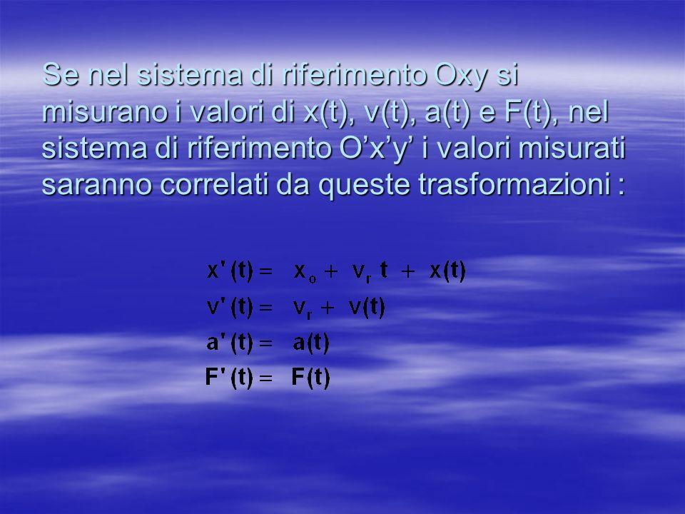 Se nel sistema di riferimento Oxy si misurano i valori di x(t), v(t), a(t) e F(t), nel sistema di riferimento Oxy i valori misurati saranno correlati da queste trasformazioni :
