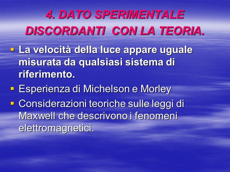 4.DATO SPERIMENTALE DISCORDANTI CON LA TEORIA.