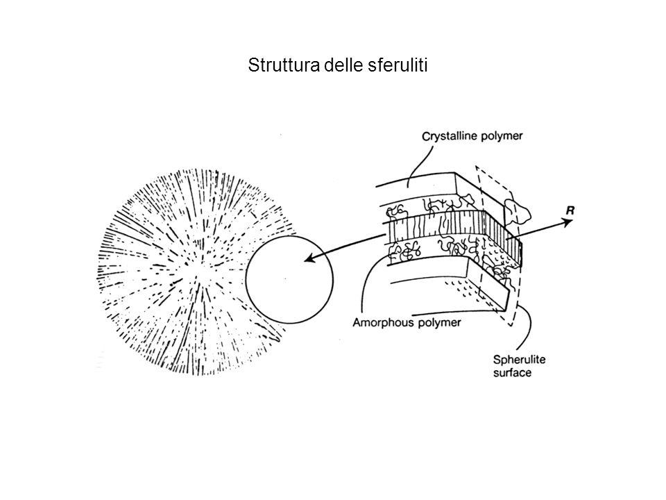 Struttura delle sferuliti