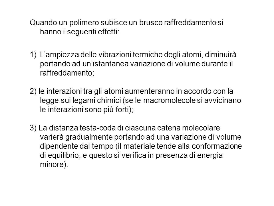 Quando un polimero subisce un brusco raffreddamento si hanno i seguenti effetti: 1)Lampiezza delle vibrazioni termiche degli atomi, diminuirà portando